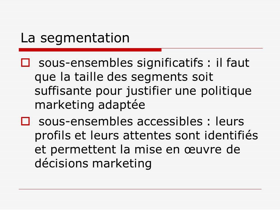La segmentation sous-ensembles significatifs : il faut que la taille des segments soit suffisante pour justifier une politique marketing adaptée sous-ensembles accessibles : leurs profils et leurs attentes sont identifiés et permettent la mise en œuvre de décisions marketing