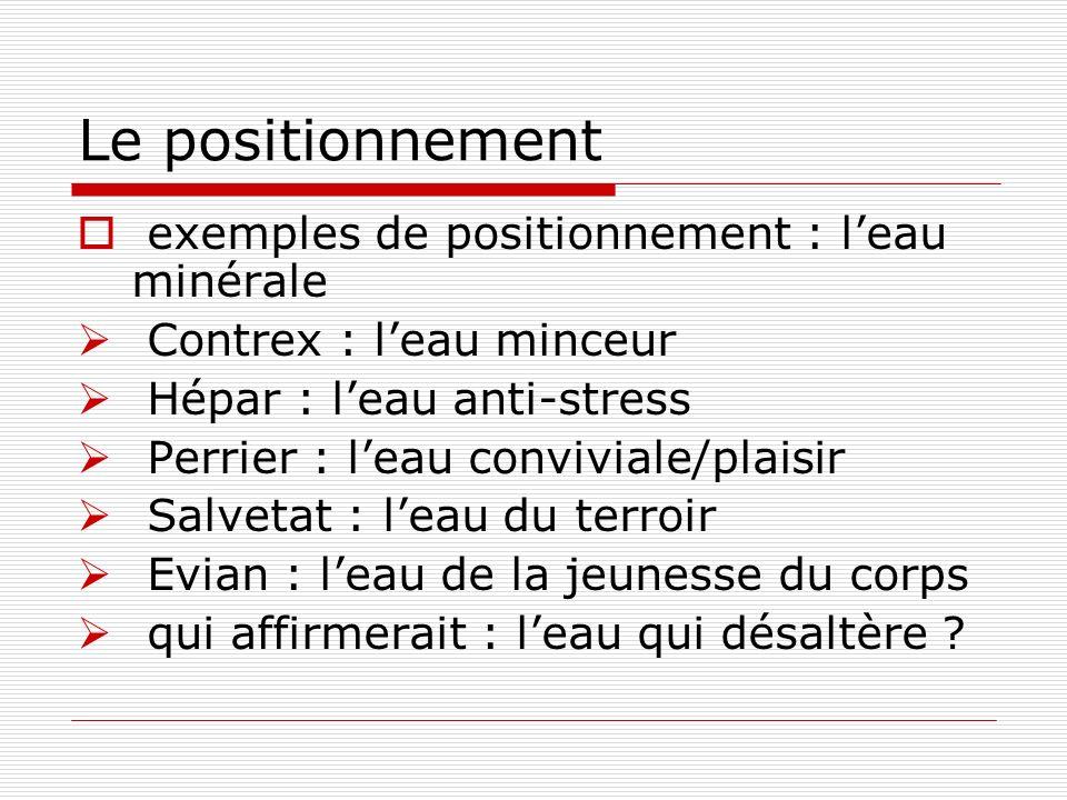 Le positionnement exemples de positionnement : leau minérale Contrex : leau minceur Hépar : leau anti-stress Perrier : leau conviviale/plaisir Salveta
