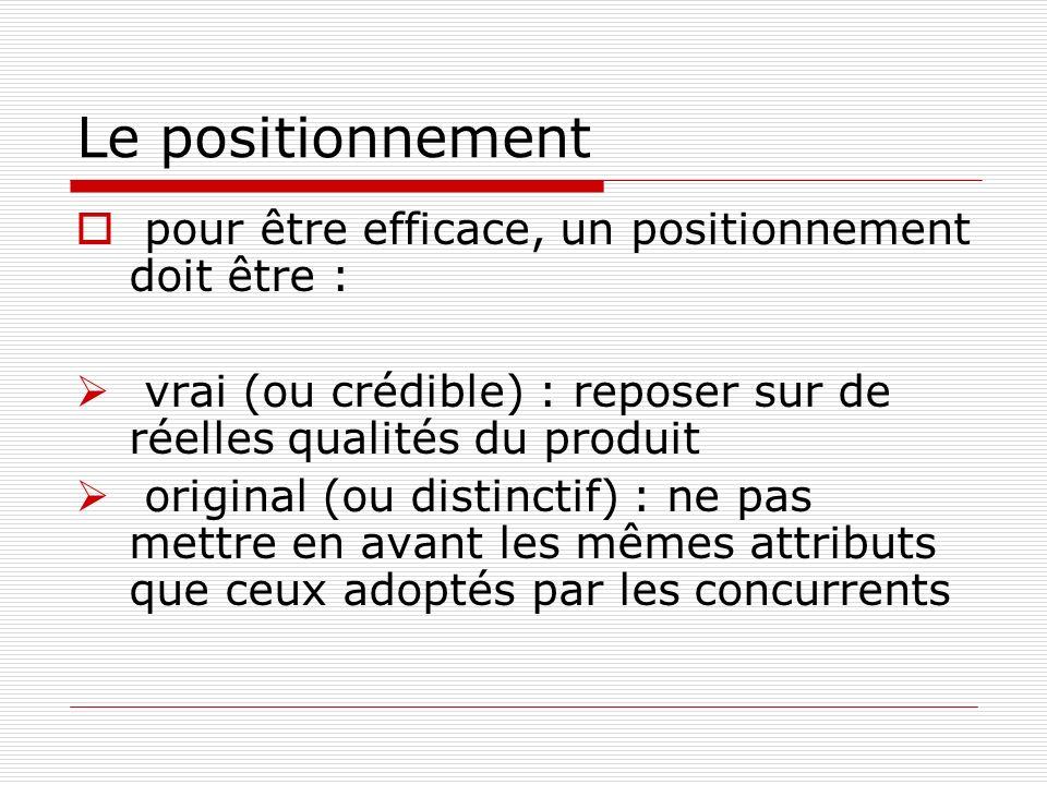 Le positionnement pour être efficace, un positionnement doit être : vrai (ou crédible) : reposer sur de réelles qualités du produit original (ou disti