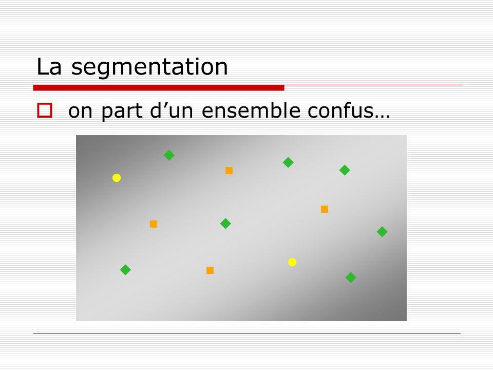 Les politiques post-segmentation le marketing multi-segments on adaptera un mix spécifique aux profils de chaque segment Mix 1 Segment 1 Mix 2 Segment 2 Mix 3 Segment 3 Mix 4 Segment 4