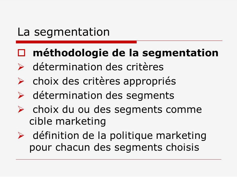 La segmentation méthodologie de la segmentation détermination des critères choix des critères appropriés détermination des segments choix du ou des segments comme cible marketing définition de la politique marketing pour chacun des segments choisis