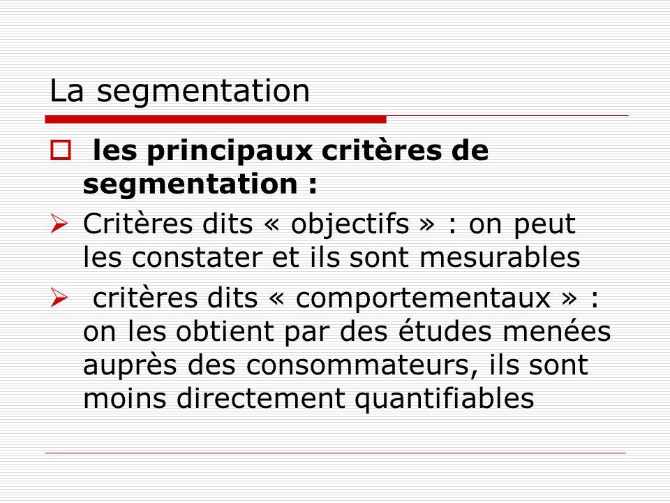 La segmentation les principaux critères de segmentation : Critères dits « objectifs » : on peut les constater et ils sont mesurables critères dits « c