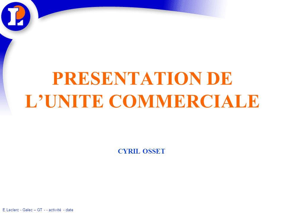 E.Leclerc - Galec – GT - - activité - date PRESENTATION DE LUNITE COMMERCIALE CYRIL OSSET