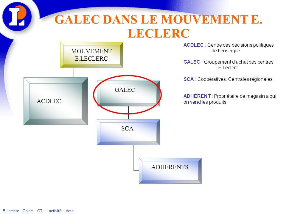 E.Leclerc - Galec – GT - - activité - date GALEC DANS LE MOUVEMENT E. LECLERC MOUVEMENT E.LECLERC ACDLEC GALEC SCA ADHERENTS ACDLEC : Centre des décis