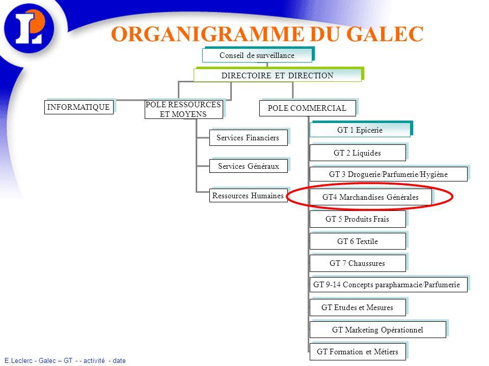 E.Leclerc - Galec – GT - - activité - date ORGANIGRAMME DU GALEC Conseil de surveillance DIRECTOIRE ET DIRECTION INFORMATIQUE POLE COMMERCIAL POLE RES