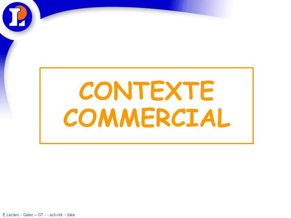 E.Leclerc - Galec – GT - - activité - date CONTEXTE COMMERCIAL