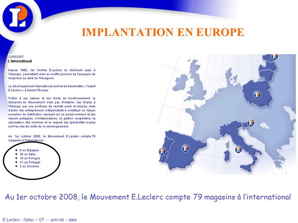 E.Leclerc - Galec – GT - - activité - date PLAN DU BATIMENT « PARTITIO »