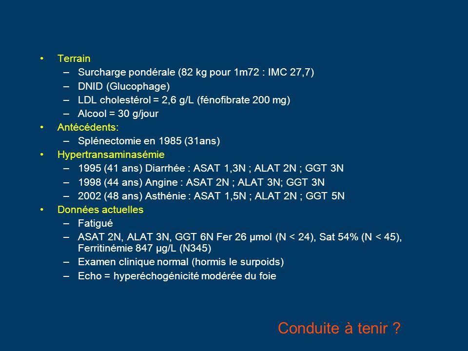 Terrain –Surcharge pondérale (82 kg pour 1m72 : IMC 27,7) –DNID (Glucophage) –LDL cholestérol = 2,6 g/L (fénofibrate 200 mg) –Alcool = 30 g/jour Antécédents: –Splénectomie en 1985 (31ans) Hypertransaminasémie –1995 (41 ans) Diarrhée : ASAT 1,3N ; ALAT 2N ; GGT 3N –1998 (44 ans) Angine : ASAT 2N ; ALAT 3N; GGT 3N –2002 (48 ans) Asthénie : ASAT 1,5N ; ALAT 2N ; GGT 5N Données actuelles –Fatigué –ASAT 2N, ALAT 3N, GGT 6N Fer 26 µmol (N < 24), Sat 54% (N < 45), Ferritinémie 847 µg/L (N345) –Examen clinique normal (hormis le surpoids) –Echo = hyperéchogénicité modérée du foie Conduite à tenir ?