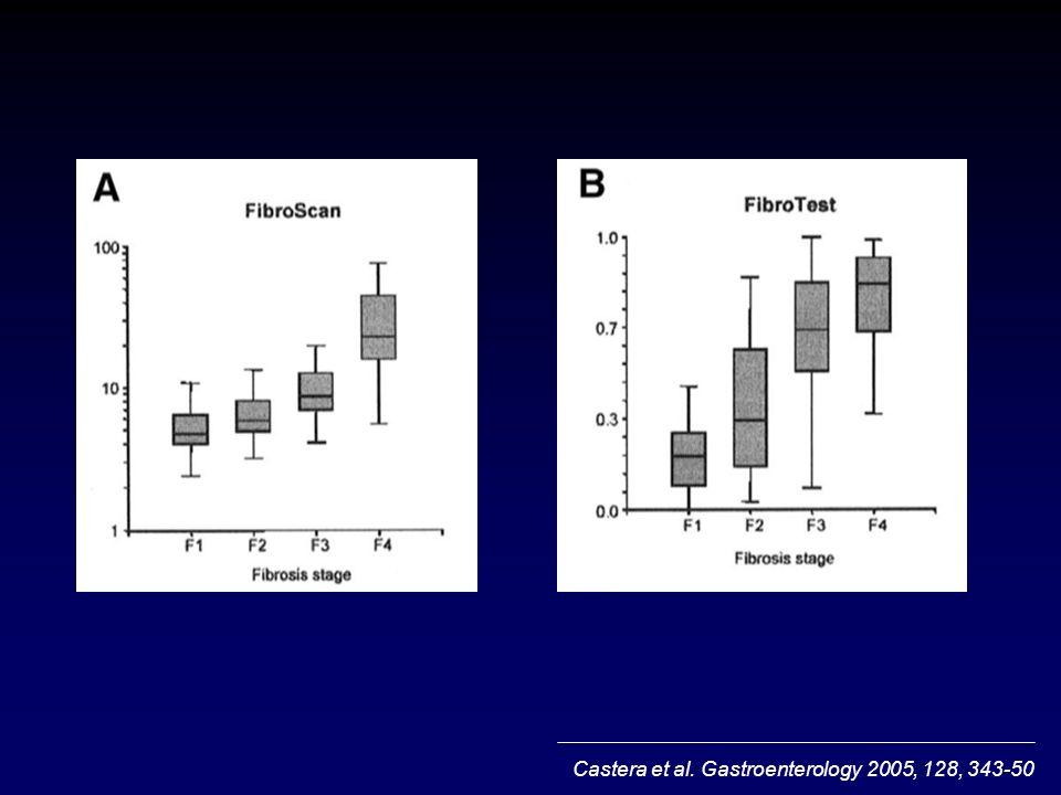 Castera et al. Gastroenterology 2005, 128, 343-50