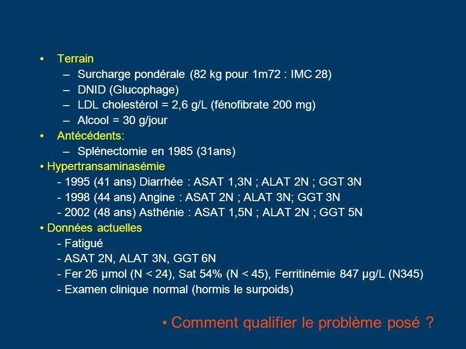 Terrain –Surcharge pondérale (82 kg pour 1m72 : IMC 28) –DNID (Glucophage) –LDL cholestérol = 2,6 g/L (fénofibrate 200 mg) –Alcool = 30 g/jour Antécédents: –Splénectomie en 1985 (31ans) Hypertransaminasémie - 1995 (41 ans) Diarrhée : ASAT 1,3N ; ALAT 2N ; GGT 3N - 1998 (44 ans) Angine : ASAT 2N ; ALAT 3N; GGT 3N - 2002 (48 ans) Asthénie : ASAT 1,5N ; ALAT 2N ; GGT 5N Données actuelles - Fatigué - ASAT 2N, ALAT 3N, GGT 6N - Fer 26 µmol (N < 24), Sat 54% (N < 45), Ferritinémie 847 µg/L (N345) - Examen clinique normal (hormis le surpoids) Comment qualifier le problème posé ?