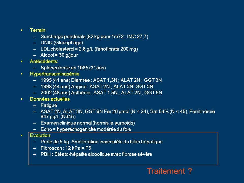 Terrain –Surcharge pondérale (82 kg pour 1m72 : IMC 27,7) –DNID (Glucophage) –LDL cholestérol = 2,6 g/L (fénofibrate 200 mg) –Alcool = 30 g/jour Antécédents: –Splénectomie en 1985 (31ans) Hypertransaminasémie –1995 (41 ans) Diarrhée : ASAT 1,3N ; ALAT 2N ; GGT 3N –1998 (44 ans) Angine : ASAT 2N ; ALAT 3N; GGT 3N –2002 (48 ans) Asthénie : ASAT 1,5N ; ALAT 2N ; GGT 5N Données actuelles –Fatigué –ASAT 2N, ALAT 3N, GGT 6N Fer 26 µmol (N < 24), Sat 54% (N < 45), Ferritinémie 847 µg/L (N345) –Examen clinique normal (hormis le surpoids) –Echo = hyperéchogénicité modérée du foie Evolution –Perte de 5 kg.