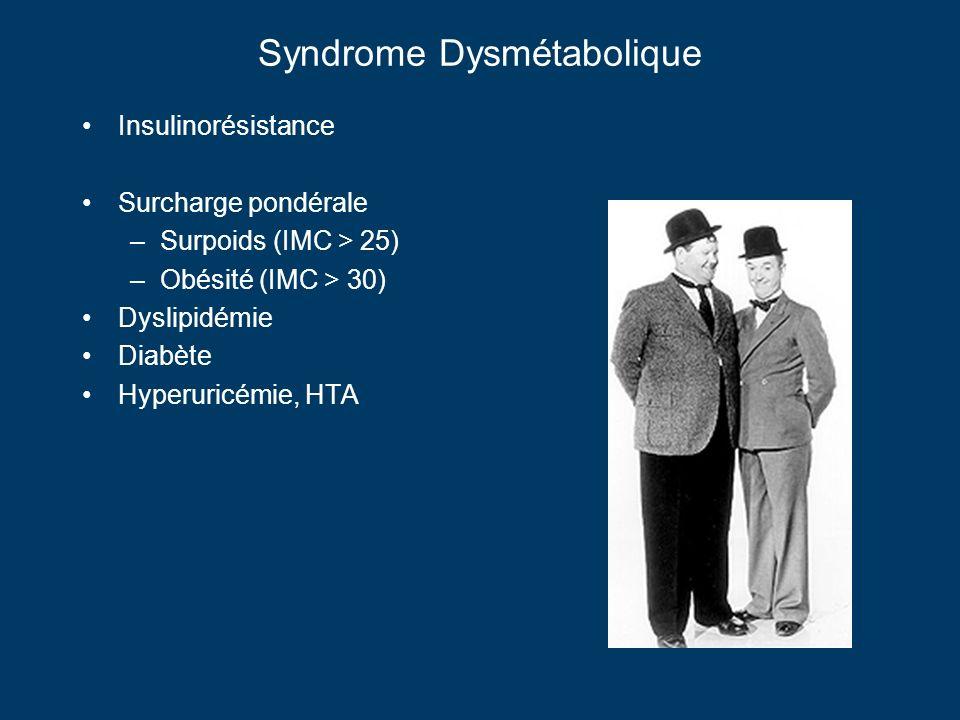 Syndrome Dysmétabolique Insulinorésistance Surcharge pondérale –Surpoids (IMC > 25) –Obésité (IMC > 30) Dyslipidémie Diabète Hyperuricémie, HTA