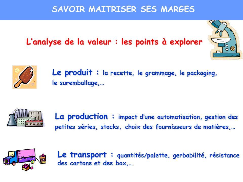 Lanalyse de la valeur : les points à explorer Le produit : la recette, le grammage, le packaging, le suremballage,… La production : impact dune automa