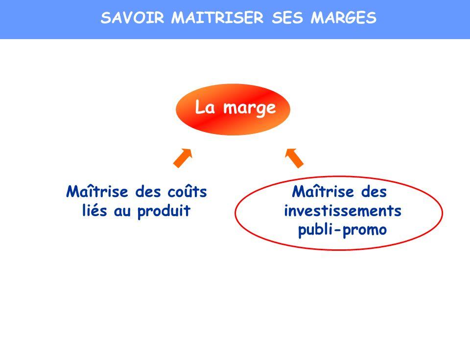 La marge Maîtrise des coûts liés au produit Maîtrise des investissements publi-promo SAVOIR MAITRISER SES MARGES