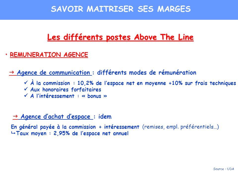 Les différents postes Above The Line REMUNERATION AGENCE REMUNERATION AGENCE Agence de communication : différents modes de rémunération À la commissio