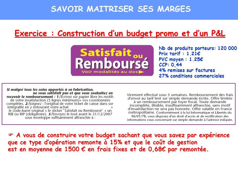 Exercice : Construction dun budget promo et dun P&L A vous de construire votre budget sachant que vous savez par expérience que ce type dopération rem