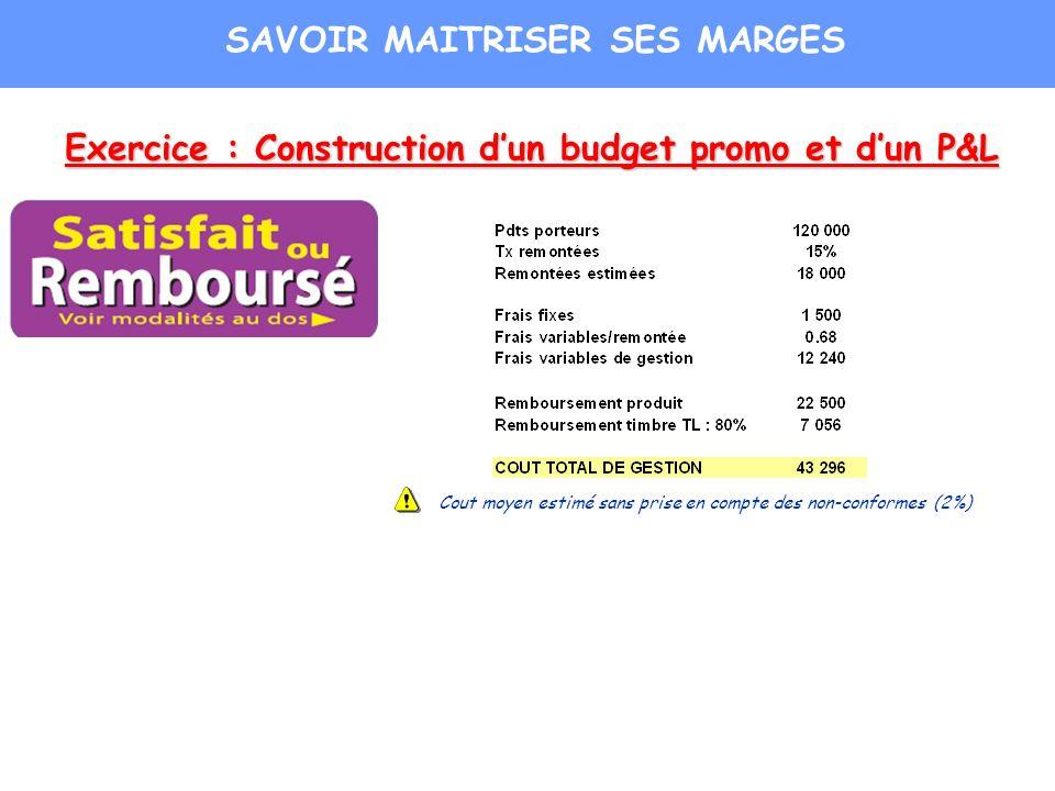 Exercice : Construction dun budget promo et dun P&L Cout moyen estimé sans prise en compte des non-conformes (2%) SAVOIR MAITRISER SES MARGES