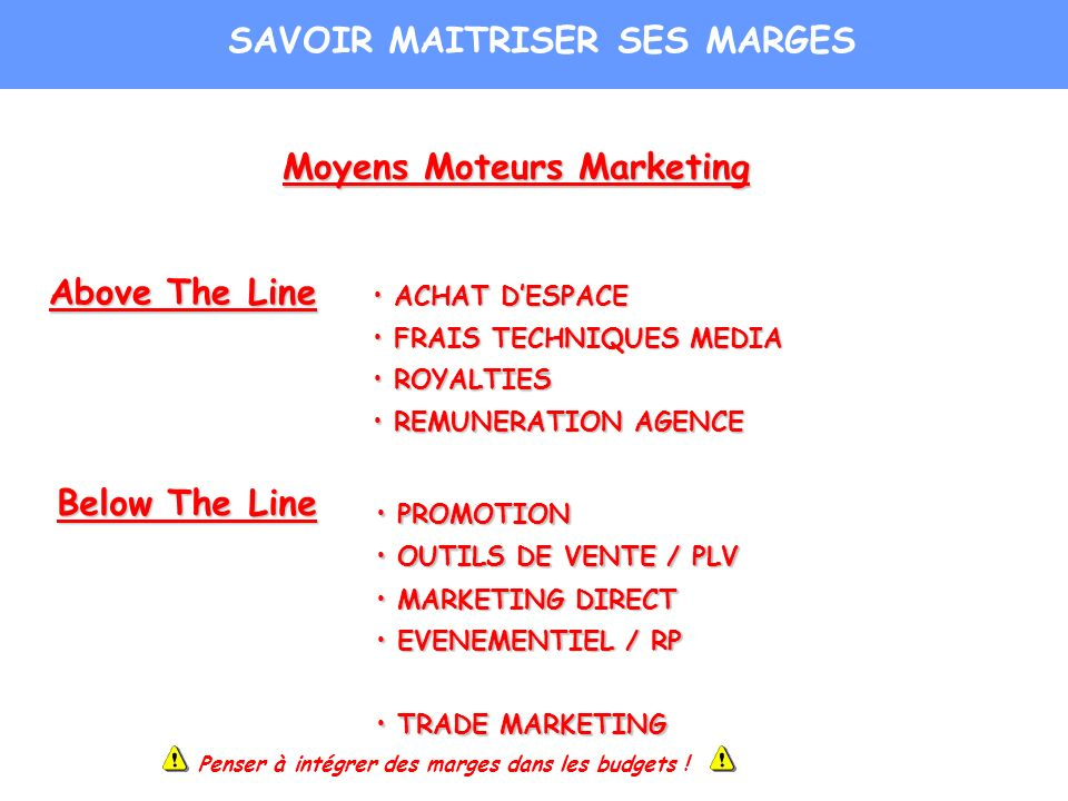 Above The Line FRAIS TECHNIQUES MEDIA FRAIS TECHNIQUES MEDIA ACHAT DESPACE ACHAT DESPACE ROYALTIES ROYALTIES REMUNERATION AGENCE REMUNERATION AGENCE M