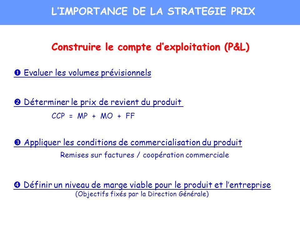 Construire le compte dexploitation (P&L) Déterminer le prix de revient du produit CCP = MP + MO + FF Appliquer les conditions de commercialisation du