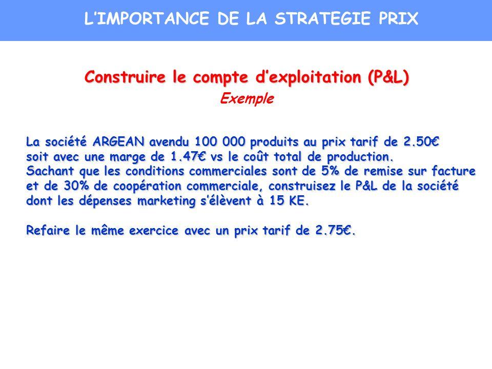 Construire le compte dexploitation (P&L) Exemple La société ARGEAN avendu 100 000 produits au prix tarif de 2.50 soit avec une marge de 1.47 vs le coû
