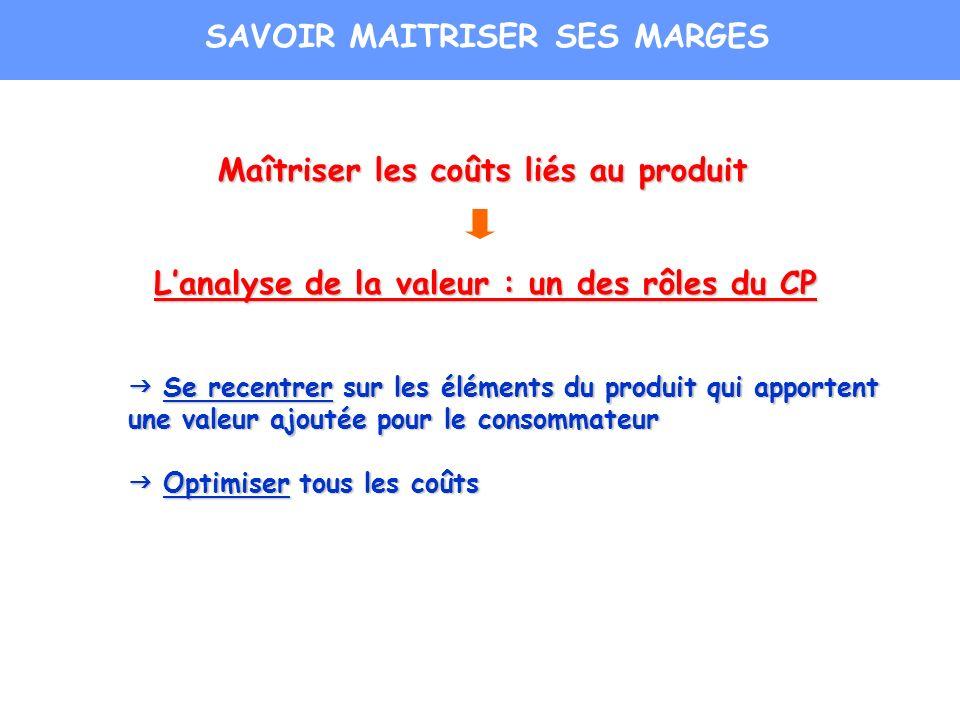 Maîtriser les coûts liés au produit Lanalyse de la valeur : un des rôles du CP Se recentrer sur les éléments du produit qui apportent une valeur ajout
