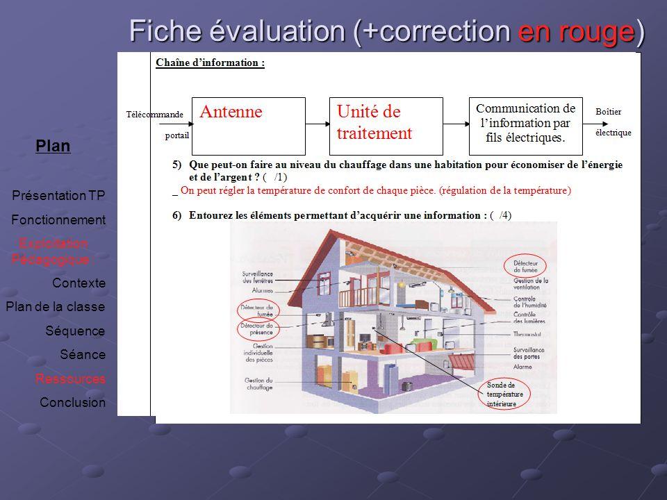 Fiche évaluation (+correction en rouge) Plan Présentation TP Fonctionnement Exploitation Pédagogique : Contexte Plan de la classe Séquence Séance Ress