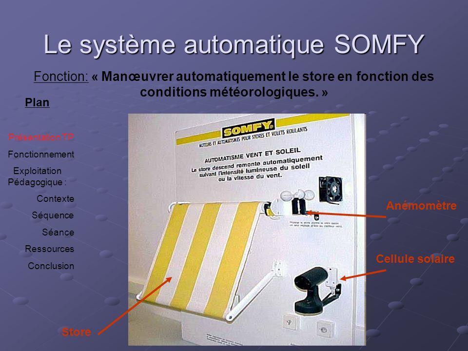 Le système automatique SOMFY Anémomètre Cellule solaire Store Fonction: « Manœuvrer automatiquement le store en fonction des conditions météorologique