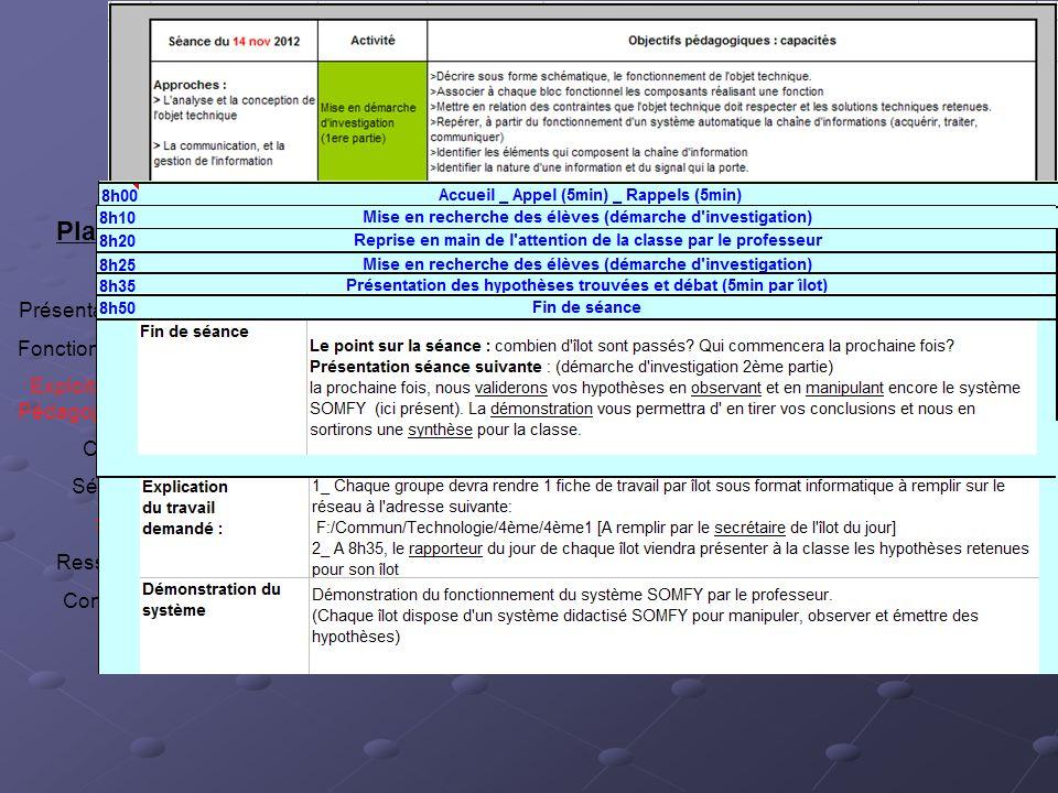Séance Plan Présentation TP Fonctionnement Exploitation Pédagogique : Contexte Séquence Séance Ressources Conclusion