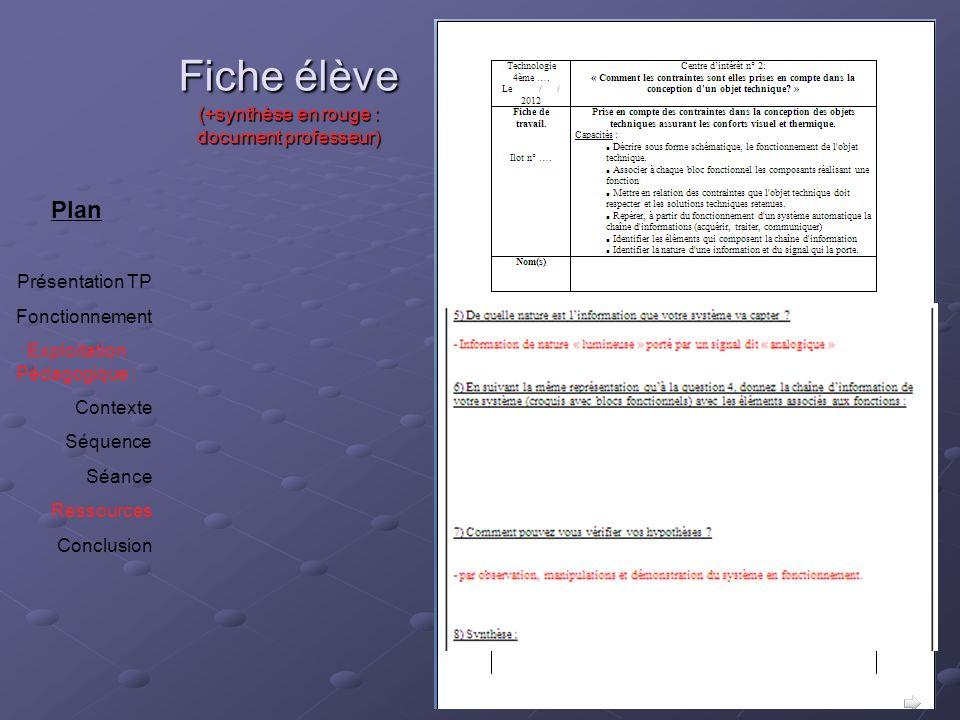 Fiche élève (+synthèse en rouge : document professeur) Plan Présentation TP Fonctionnement Exploitation Pédagogique : Contexte Séquence Séance Ressour