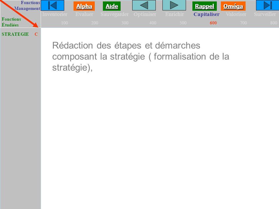 FonctionsManagement FonctionsÉtudiées Oméga Alpha Aide Rappel InventorierEvaluerSauvegarderOptimiserEnrichirCapitaliserValoriserSurveiller 100200300400500600700800 CSTRATEGIE Rédaction des étapes et démarches composant la stratégie ( formalisation de la stratégie),