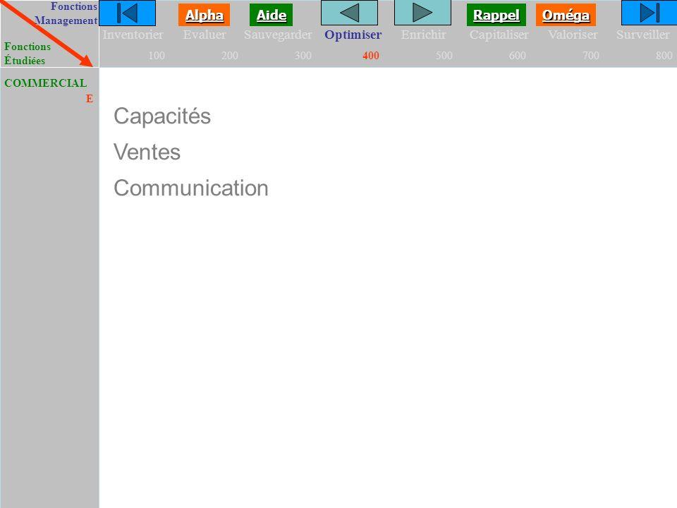 FonctionsManagement FonctionsÉtudiées Oméga Alpha Aide Rappel InventorierEvaluerSauvegarderOptimiserEnrichirCapitaliserValoriserSurveiller 100200300400500600700800 E COMMERCIAL Capacités Ventes Communication