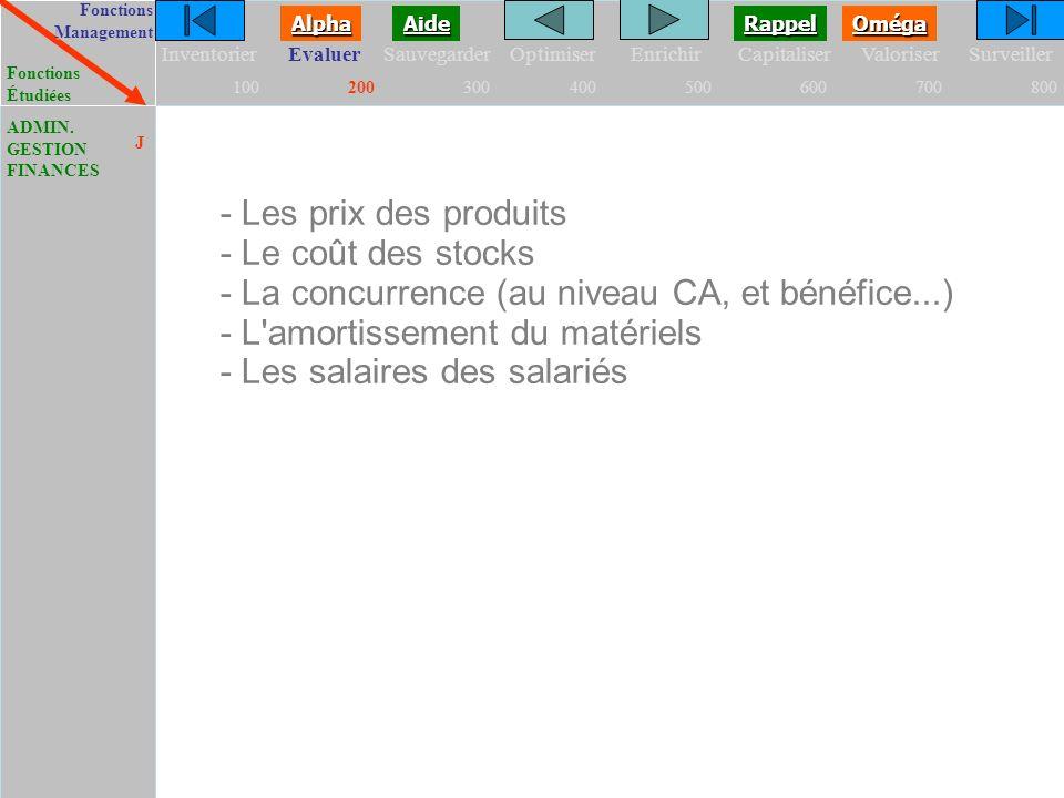 FonctionsManagement FonctionsÉtudiées Oméga Alpha Aide Rappel InventorierEvaluerSauvegarderOptimiserEnrichirCapitaliserValoriserSurveiller 100200300400500600700800 ADMIN.GESTIONFINANCES J - Les prix des produits - Le coût des stocks - La concurrence (au niveau CA, et bénéfice...) - L amortissement du matériels - Les salaires des salariés