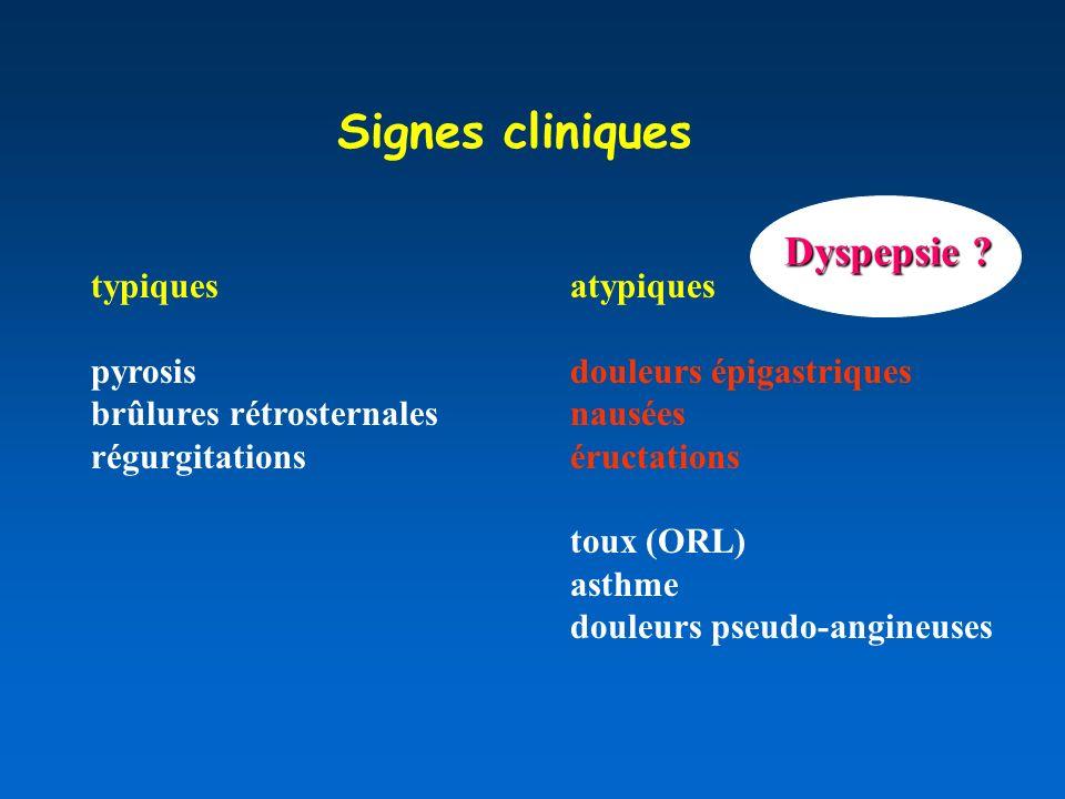 Signes cliniques atypiques douleurs épigastriques nausées éructations toux (ORL) asthme douleurs pseudo-angineuses typiques pyrosis brûlures rétrosternales régurgitations Dyspepsie ?