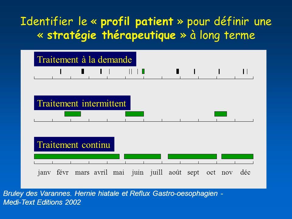 janv févrmarsavrilmaijuinjuillaoûtseptoctnovdéc Identifier le « profil patient » pour définir une « stratégie thérapeutique » à long terme Bruley des Varannes.