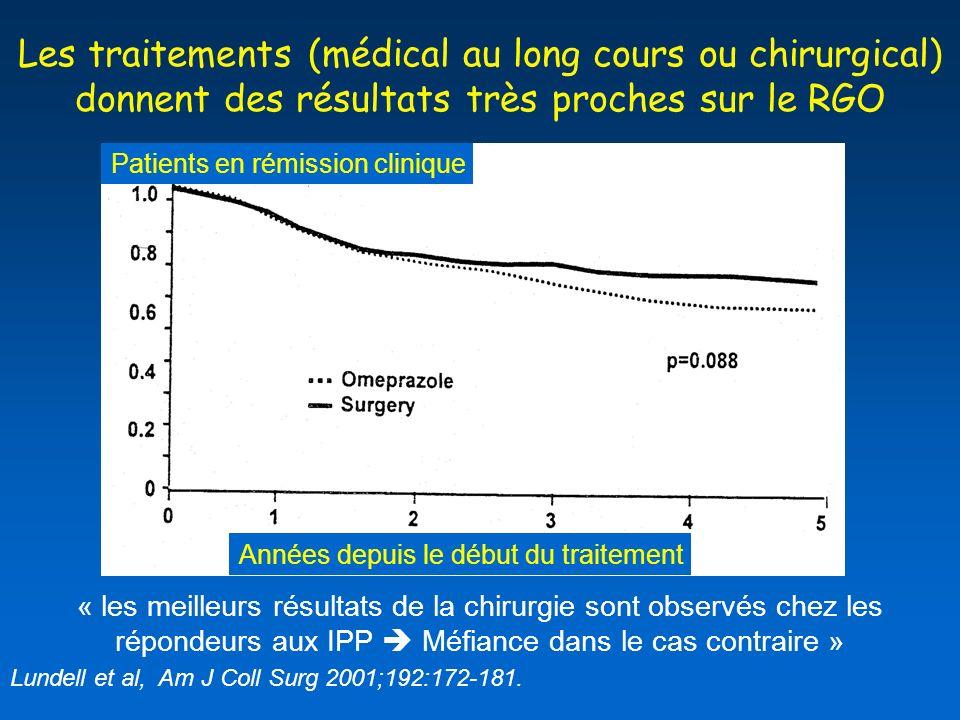 Les traitements (médical au long cours ou chirurgical) donnent des résultats très proches sur le RGO Lundell et al, Am J Coll Surg 2001;192:172-181.