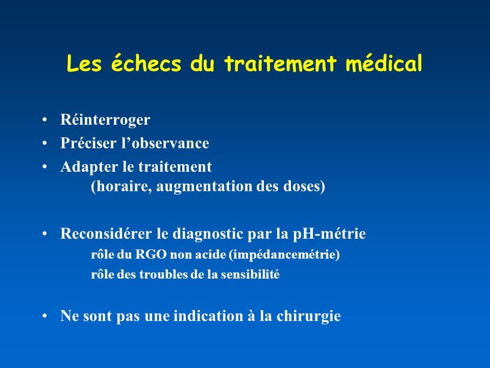 Les échecs du traitement médical Réinterroger Préciser lobservance Adapter le traitement (horaire, augmentation des doses) Reconsidérer le diagnostic par la pH-métrie rôle du RGO non acide (impédancemétrie) rôle des troubles de la sensibilité Ne sont pas une indication à la chirurgie
