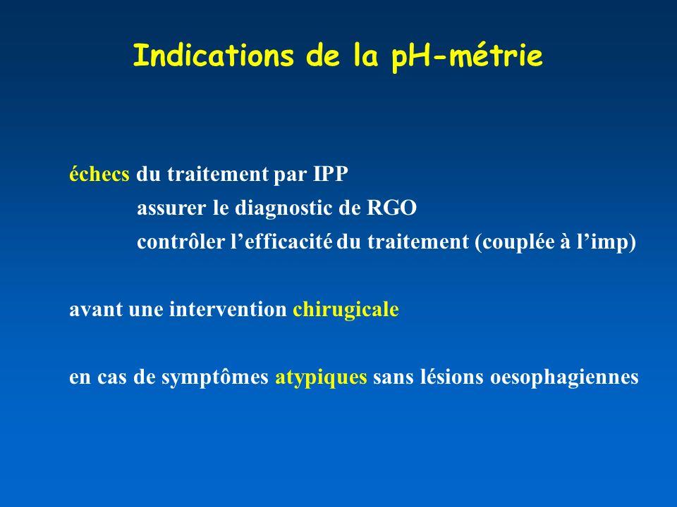 Indications de la pH-métrie échecs du traitement par IPP assurer le diagnostic de RGO contrôler lefficacité du traitement (couplée à limp) avant une intervention chirugicale en cas de symptômes atypiques sans lésions oesophagiennes