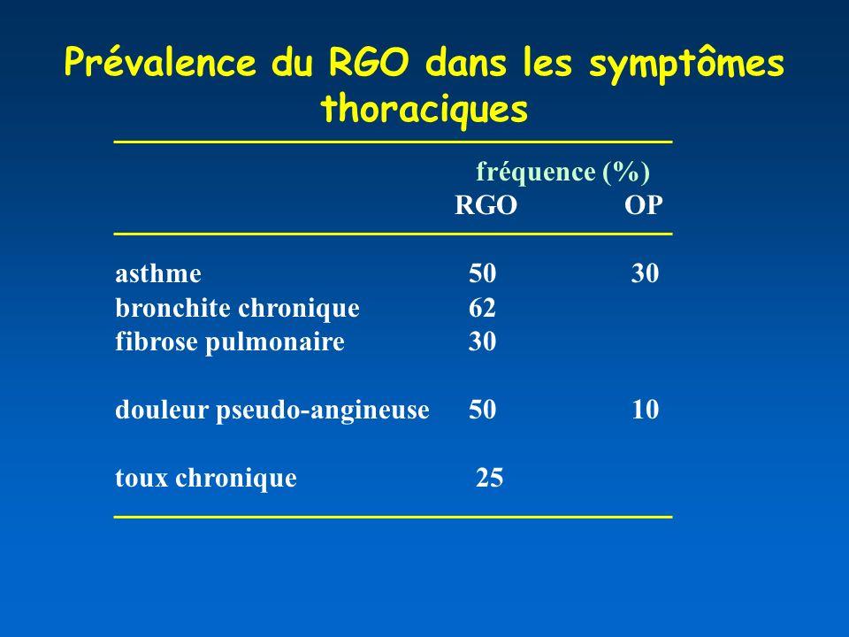 Prévalence du RGO dans les symptômes thoraciques fréquence (%) RGOOP asthme 50 30 bronchite chronique 62 fibrose pulmonaire 30 douleur pseudo-angineuse 50 10 toux chronique 25