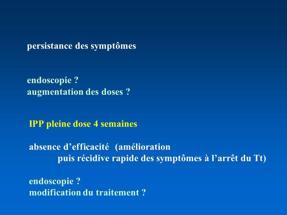 persistance des symptômes endoscopie .augmentation des doses .