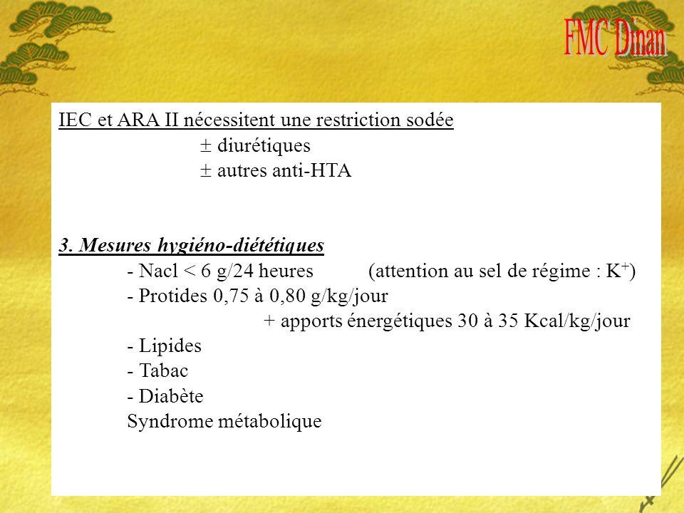 IEC et ARA II nécessitent une restriction sodée diurétiques autres anti-HTA 3. Mesures hygiéno-diététiques - Nacl < 6 g/24 heures (attention au sel de