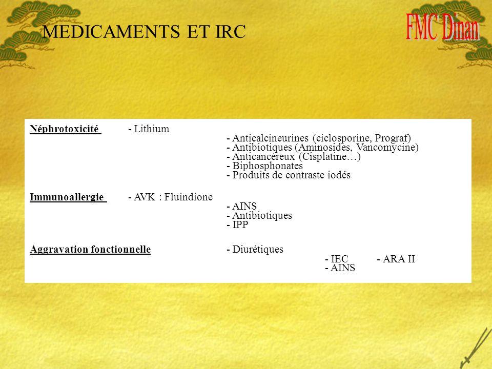MEDICAMENTS ET IRC Néphrotoxicité - Lithium - Anticalcineurines (ciclosporine, Prograf) - Antibiotiques (Aminosides, Vancomycine) - Anticancéreux (Cisplatine…) - Biphosphonates - Produits de contraste iodés Immunoallergie - AVK : Fluindione - AINS - Antibiotiques - IPP Aggravation fonctionnelle - Diurétiques - IEC - ARA II - AINS