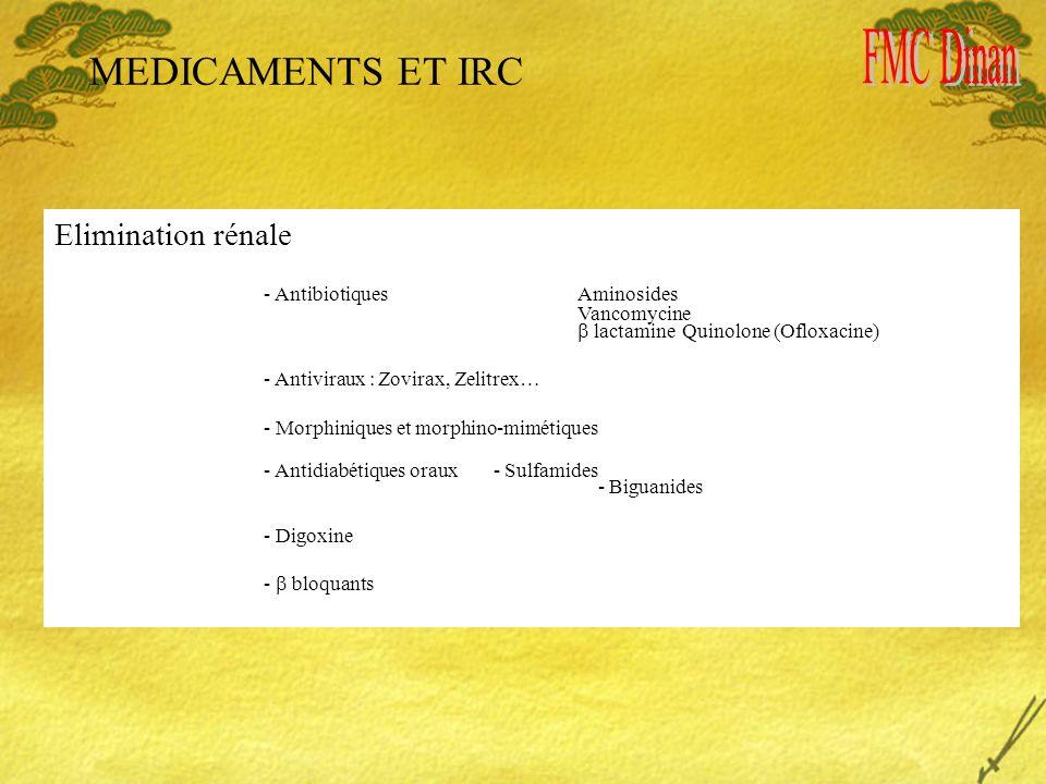 MEDICAMENTS ET IRC Elimination rénale - Antibiotiques Aminosides Vancomycine lactamine Quinolone (Ofloxacine) - Antiviraux : Zovirax, Zelitrex… - Morp