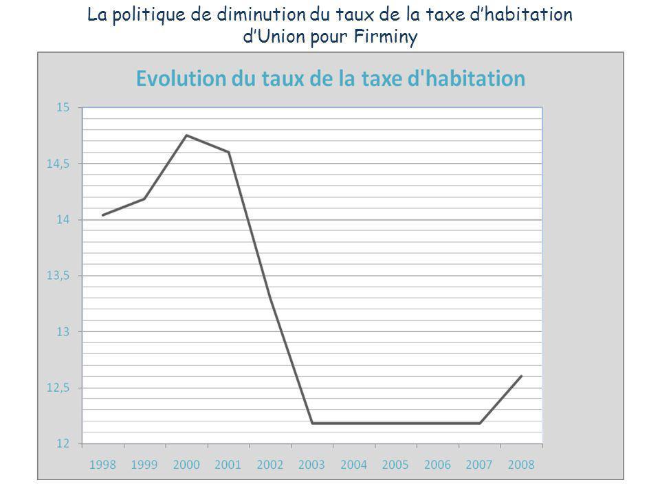 La politique de diminution du taux de la taxe dhabitation dUnion pour Firminy