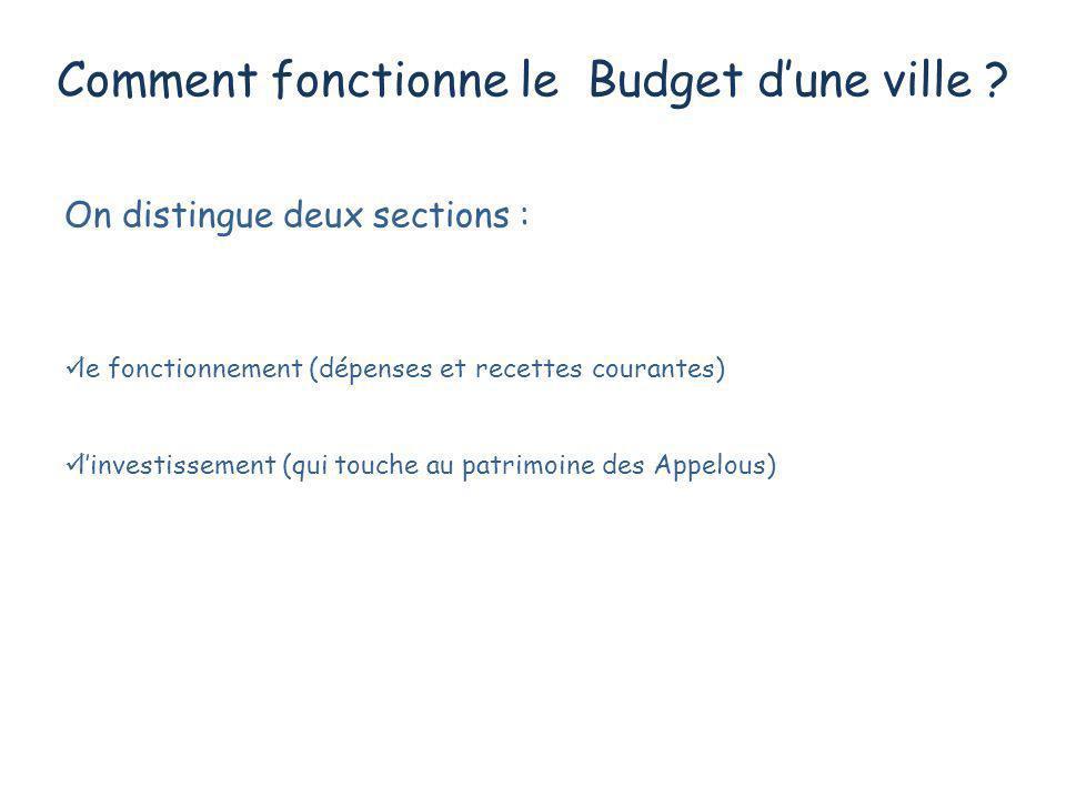 Comment fonctionne le Budget dune ville ? On distingue deux sections : le fonctionnement (dépenses et recettes courantes) linvestissement (qui touche