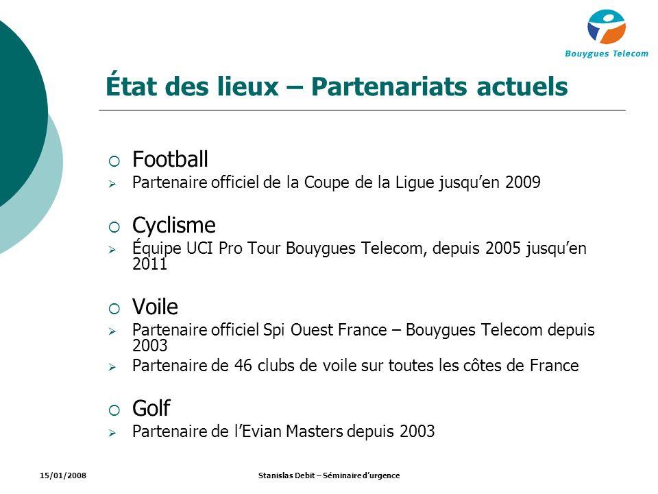15/01/2008Stanislas Debit – Séminaire durgence État des lieux – Partenariats actuels Football Partenaire officiel de la Coupe de la Ligue jusquen 2009
