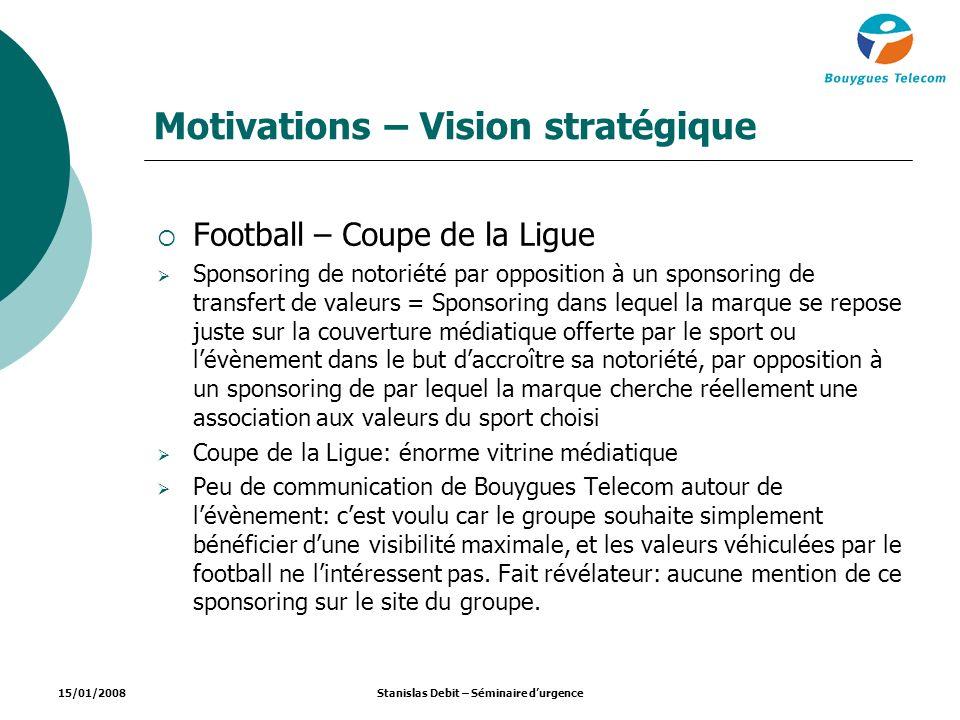 15/01/2008Stanislas Debit – Séminaire durgence Motivations – Vision stratégique Football – Coupe de la Ligue Sponsoring de notoriété par opposition à