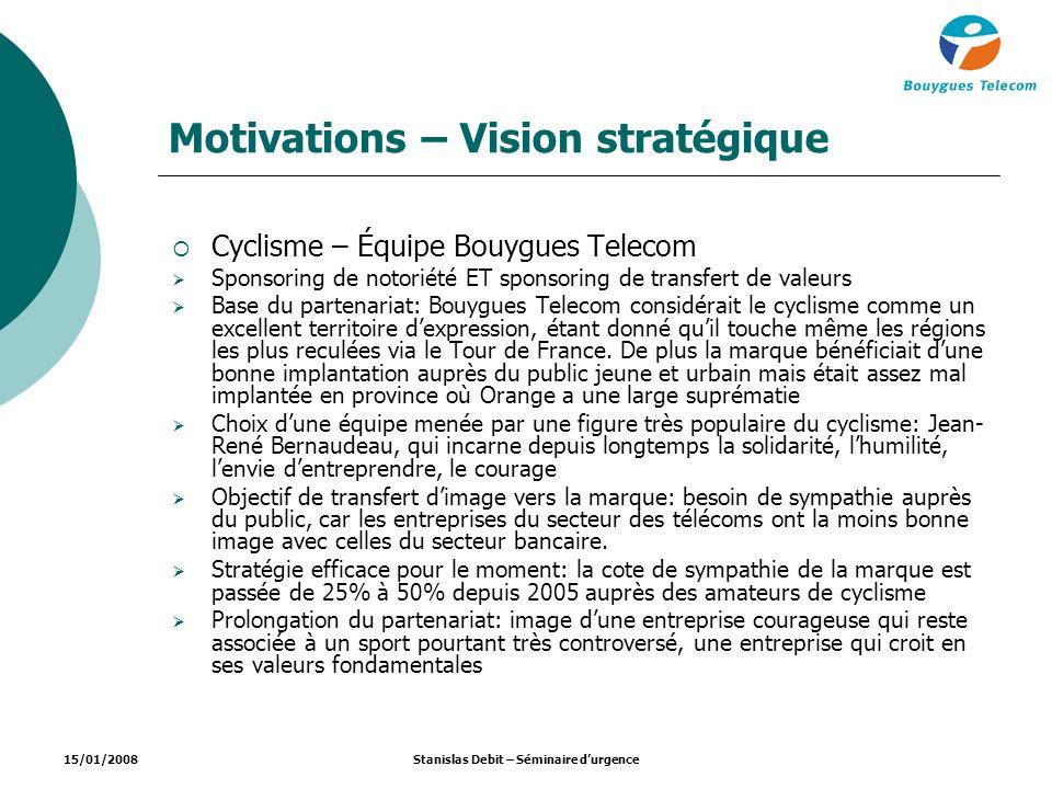 15/01/2008Stanislas Debit – Séminaire durgence Motivations – Vision stratégique Cyclisme – Équipe Bouygues Telecom Sponsoring de notoriété ET sponsori