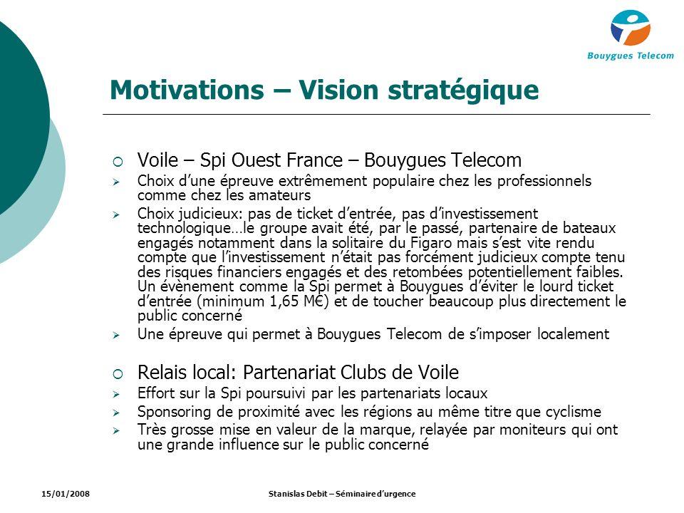 15/01/2008Stanislas Debit – Séminaire durgence Motivations – Vision stratégique Voile – Spi Ouest France – Bouygues Telecom Choix dune épreuve extrême