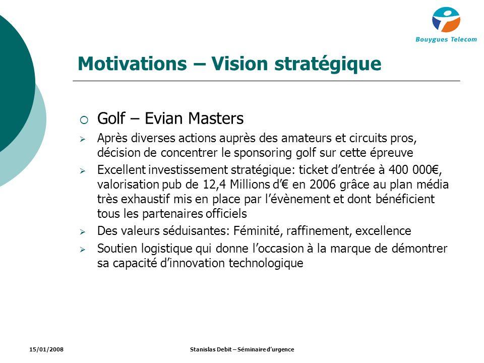 15/01/2008Stanislas Debit – Séminaire durgence Motivations – Vision stratégique Golf – Evian Masters Après diverses actions auprès des amateurs et cir