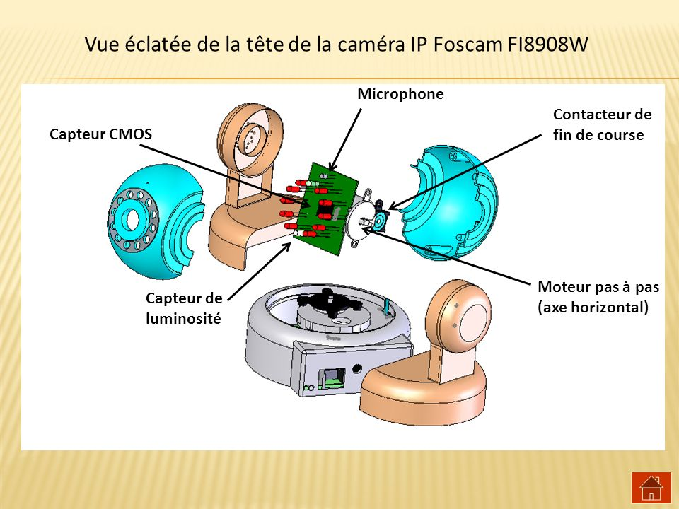 Vue éclatée de la tête de la caméra IP Foscam FI8908W Microphone Capteur de luminosité Capteur CMOS Moteur pas à pas (axe horizontal) Contacteur de fi